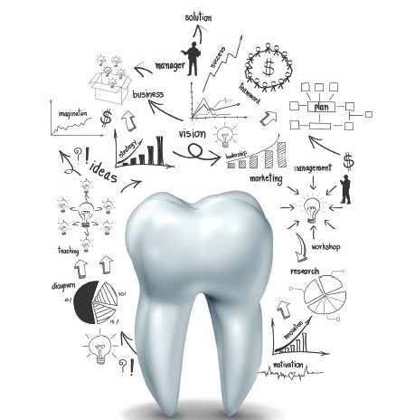 CORSO MARKETING DENTISTI